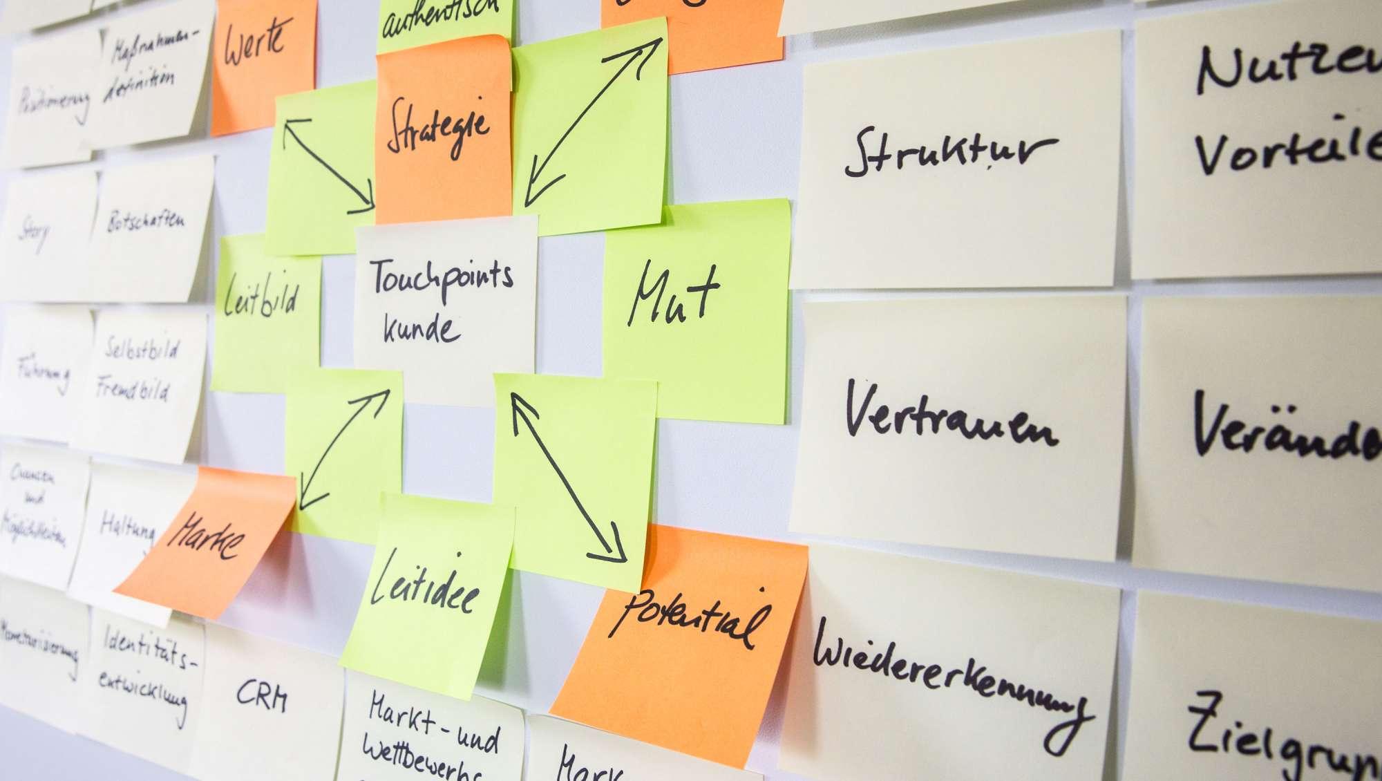 Markenentwicklung, Startup Entwicklung, Beratung, Unternehmensberatung, Strategieentwicklung